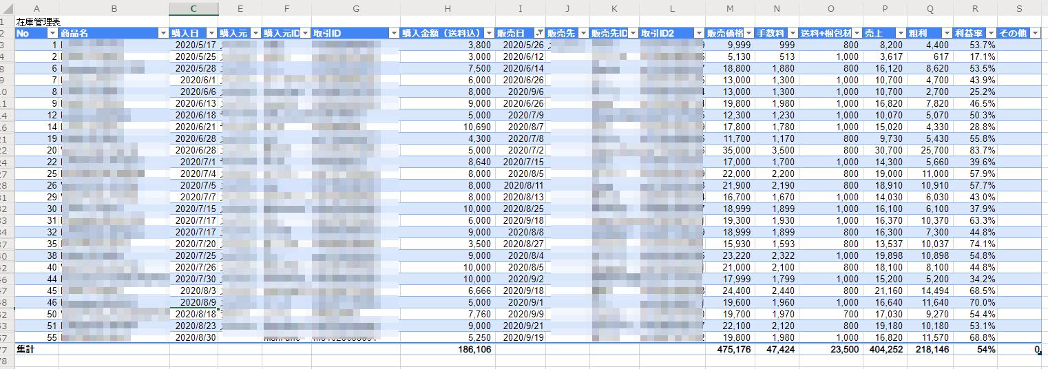 パソコン転売収益管理表